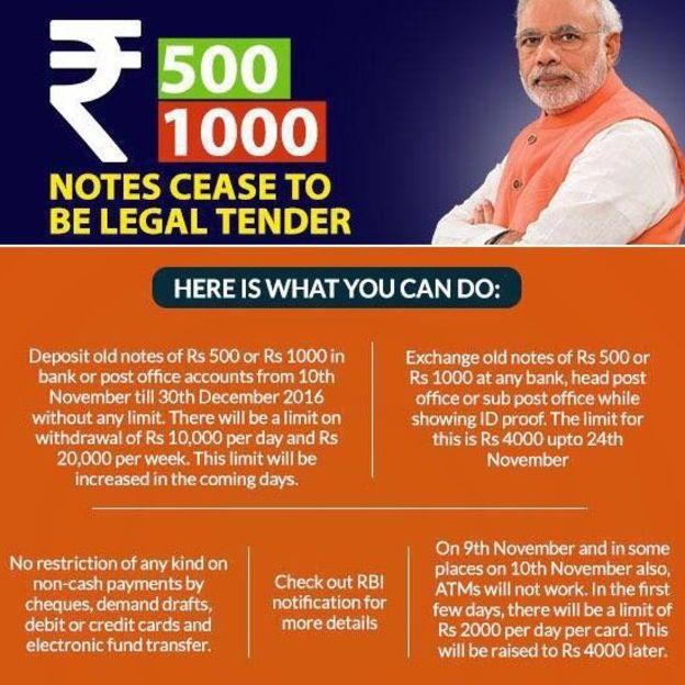 modi-500-1000-announcement