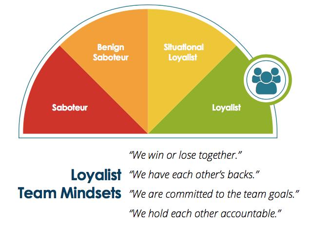 Loyalist Team Graphics
